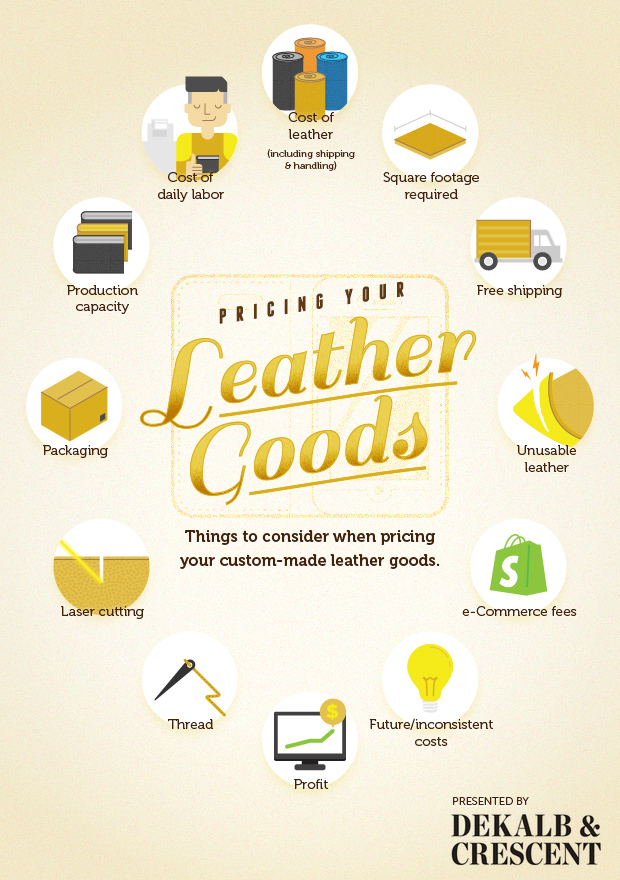 pricing leather
